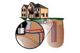 Геотермальная скважина